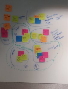 Product empathy maps and pain points