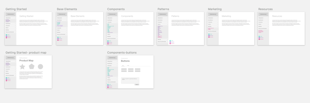 Wireframes for design system site